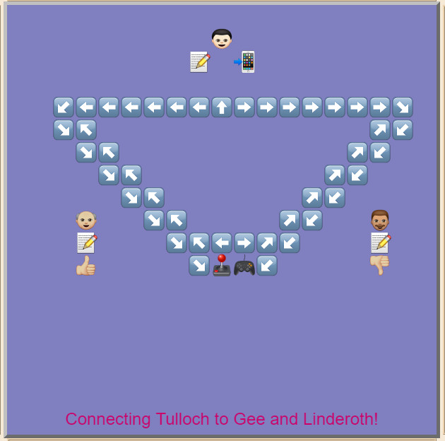 connecting-tulloch-to-gee-and-linderoth